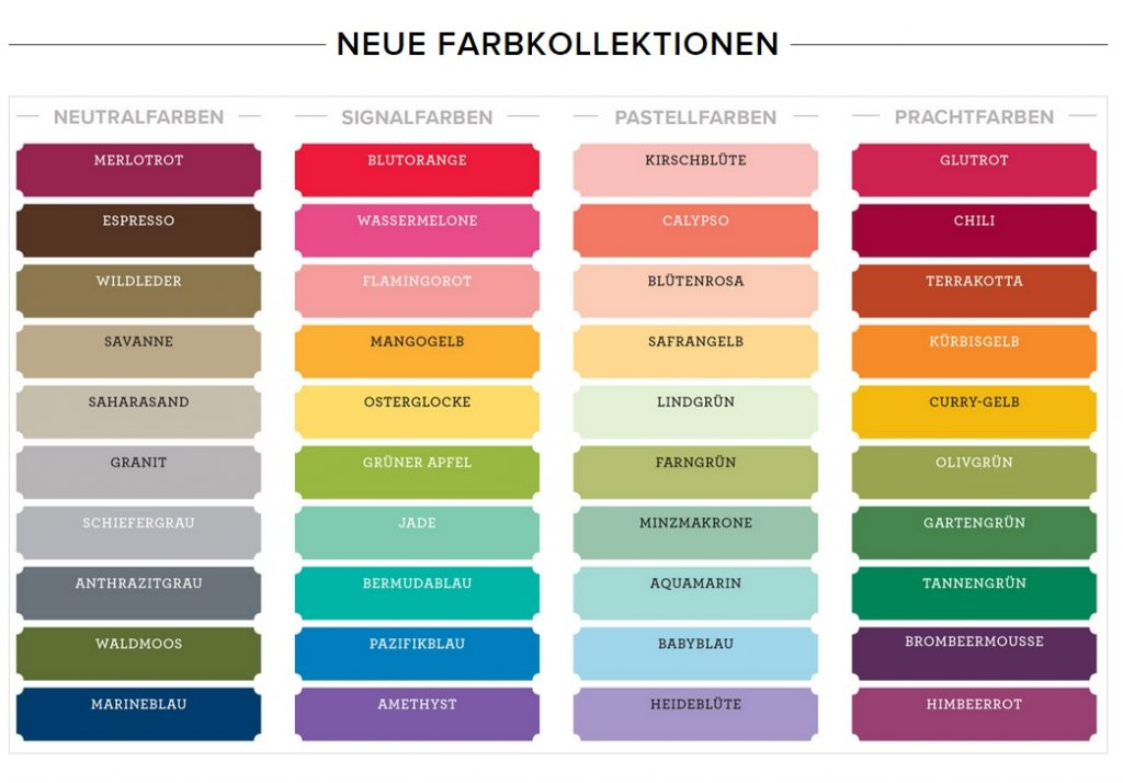 stampin up farberneuerung color revamp 2018 farbkollektion