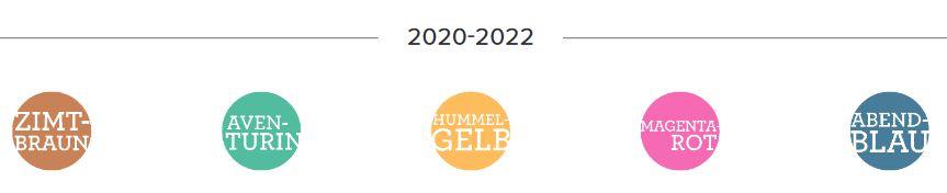 Stampin Up InColor farben 2020 2021 hummelgelb aventurin magentarot zimtbraun abendblau