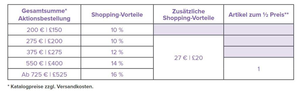 shoppingvorteile stampin up jahreskatalog 2021 2022 stempeltier gastgeberin aktion mai